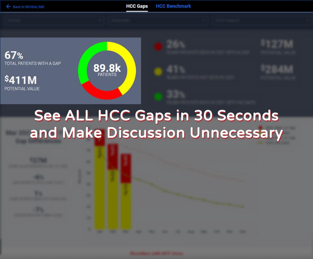 hcc coding | raf adjustment | improve raf score | medical billing and coding
